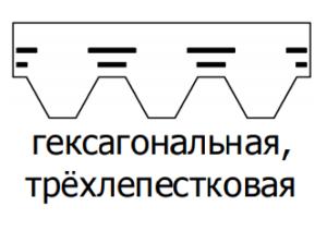 Гибкая черепица ШЕФФИЛД