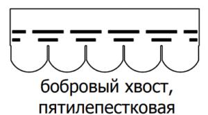 форма кольчуга
