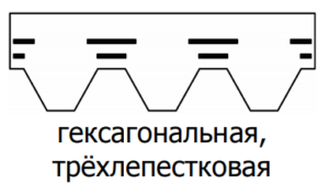 форма сота
