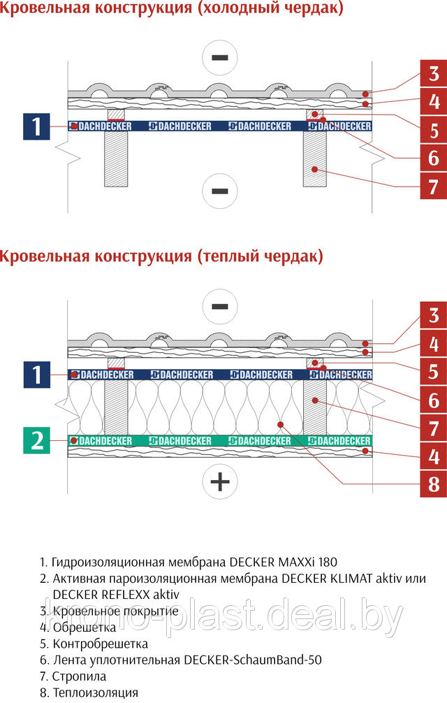 Пароизоляция DECKER FOLTEXX VBR